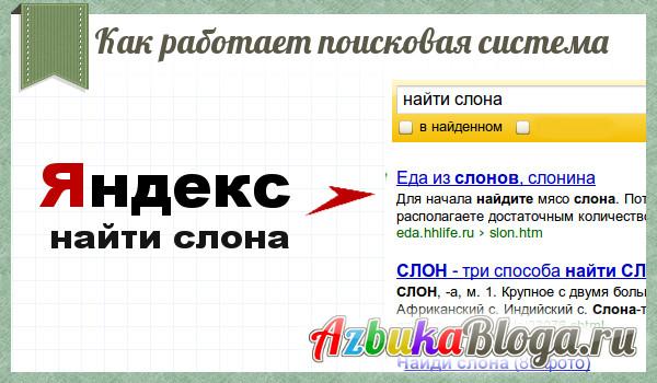 kak-rabotaet-poiskovaya-sistema