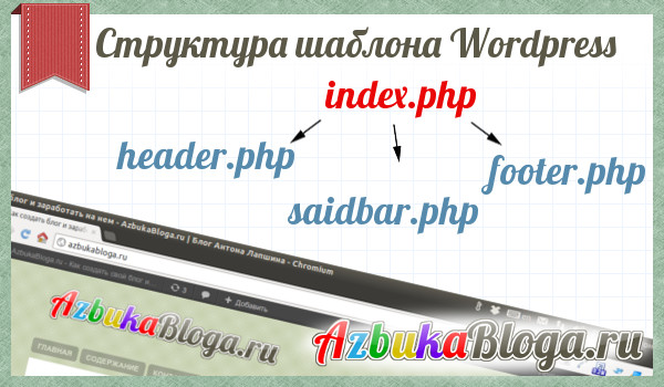 struktura-shablona-wordpress